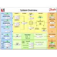 Danfoss Software